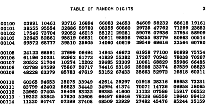 A million random digits with 100 000 normal derivatives for Random number table 1 99